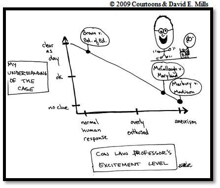 con-law-graph Courtoon
